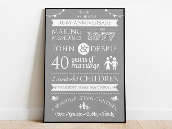 Anniversary prints